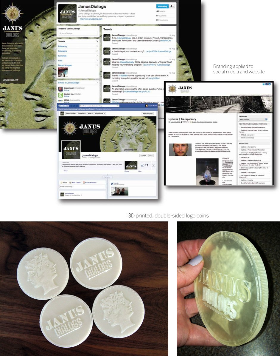 Janus Dialogs Social Media 2